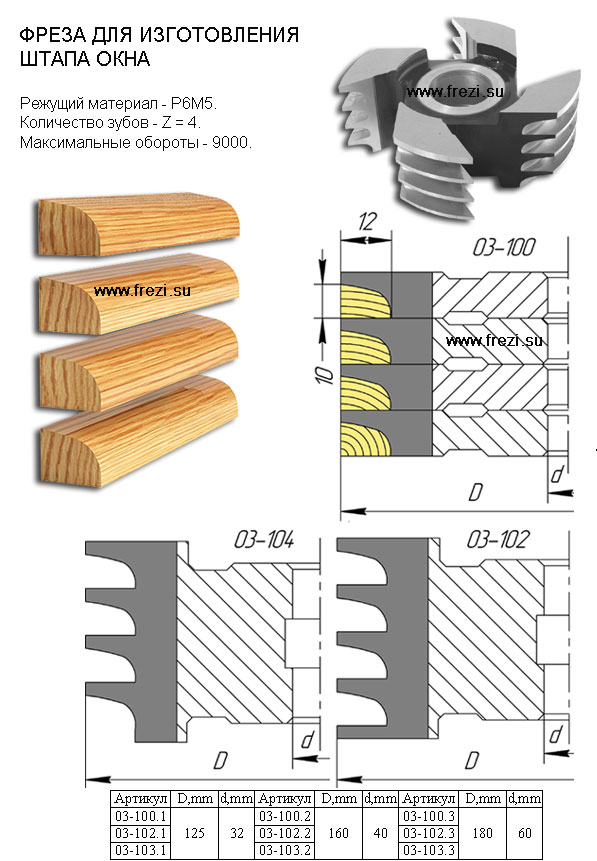 Деревянный штапик своими руками