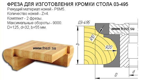 03-495 Набор фрез столешница125х32, 2шт.